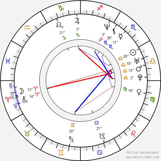 Evgeny Afineevsky birth chart, biography, wikipedia 2018, 2019