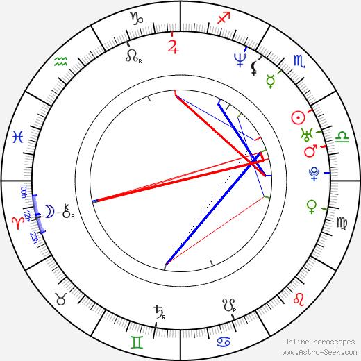 Evgeny Afineevsky astro natal birth chart, Evgeny Afineevsky horoscope, astrology