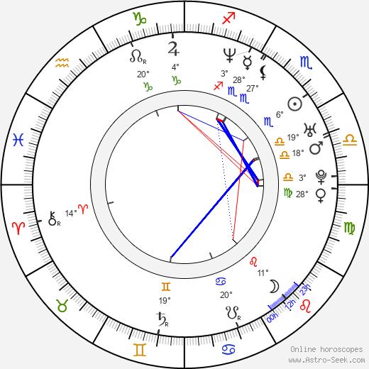 Florencia Raggi birth chart, biography, wikipedia 2017, 2018