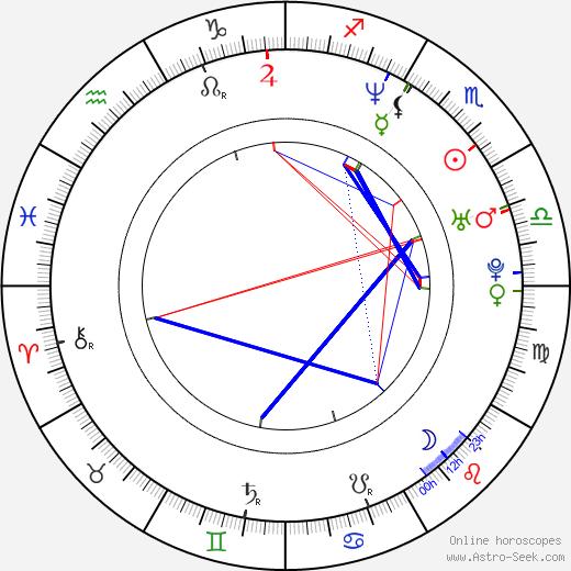 Gabrielle Union astro natal birth chart, Gabrielle Union horoscope, astrology
