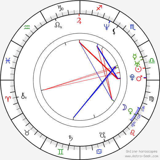 Garrett Dutton birth chart, Garrett Dutton astro natal horoscope, astrology