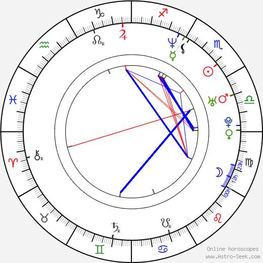 Hamilton Steele birth chart, Hamilton Steele astro natal horoscope, astrology