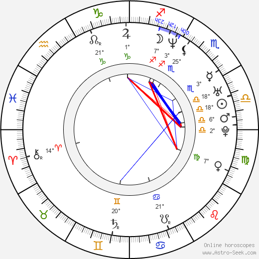 Isis Gee birth chart, biography, wikipedia 2018, 2019