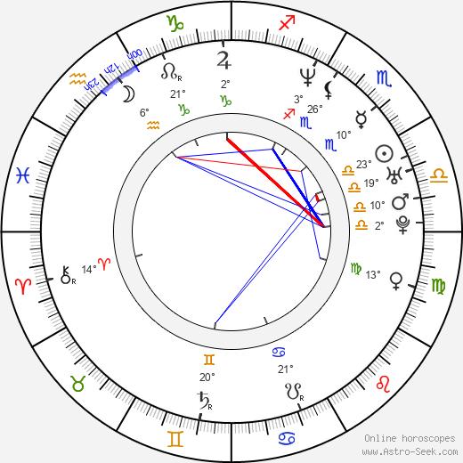 Jerry LaMothe birth chart, biography, wikipedia 2019, 2020