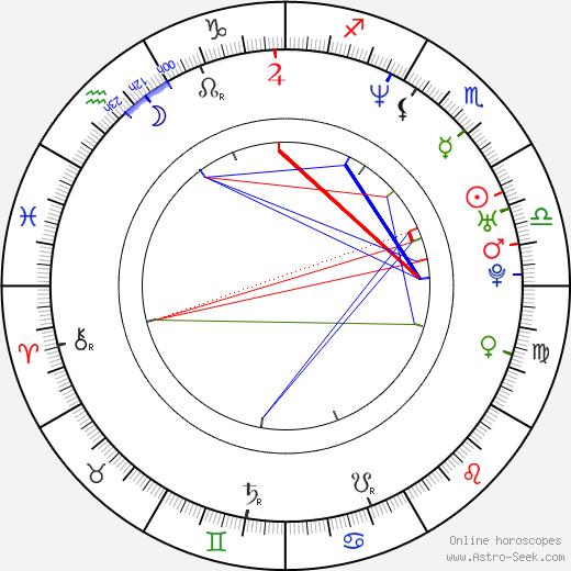 Jerry LaMothe astro natal birth chart, Jerry LaMothe horoscope, astrology
