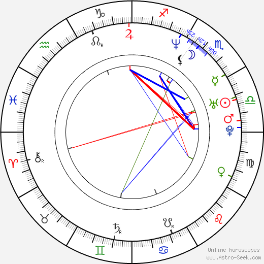 Kazuhiro Takamura birth chart, Kazuhiro Takamura astro natal horoscope, astrology