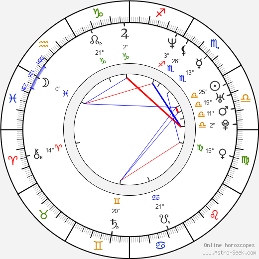 Marco Delgado birth chart, biography, wikipedia 2019, 2020