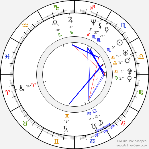 Michael Hawkins birth chart, biography, wikipedia 2019, 2020