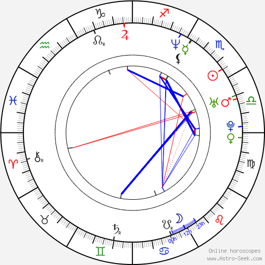 Michael Hawkins astro natal birth chart, Michael Hawkins horoscope, astrology
