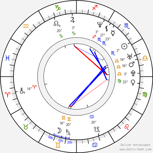 Persia White birth chart, biography, wikipedia 2018, 2019