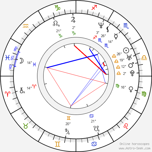 Pras birth chart, biography, wikipedia 2019, 2020