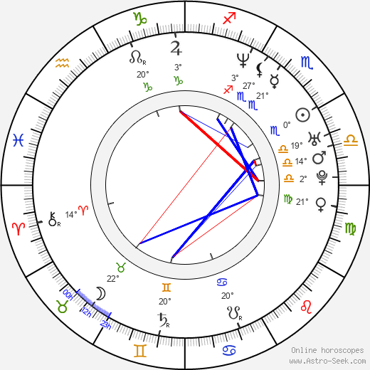 Raelee Hill Astro, Birth Chart, Horoscope, Date of Birth