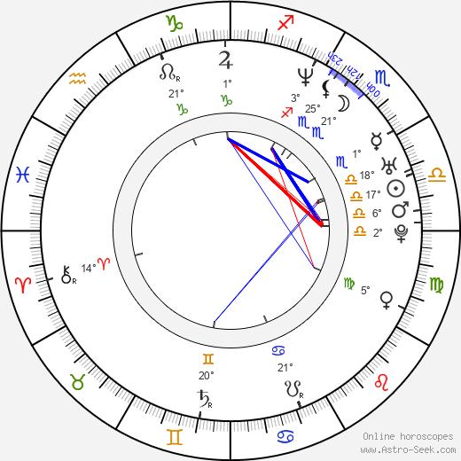 Ramsey Nasr birth chart, biography, wikipedia 2020, 2021