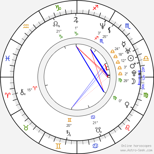 So-young Ko birth chart, biography, wikipedia 2019, 2020