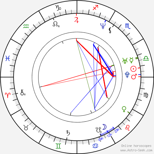 Stephen Lord день рождения гороскоп, Stephen Lord Натальная карта онлайн