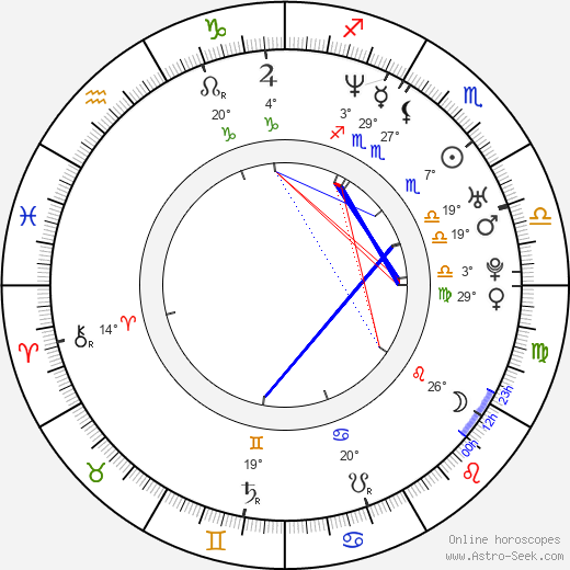 Steve Monroe birth chart, biography, wikipedia 2019, 2020