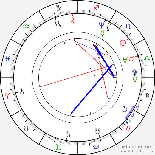 Steve Monroe astro natal birth chart, Steve Monroe horoscope, astrology