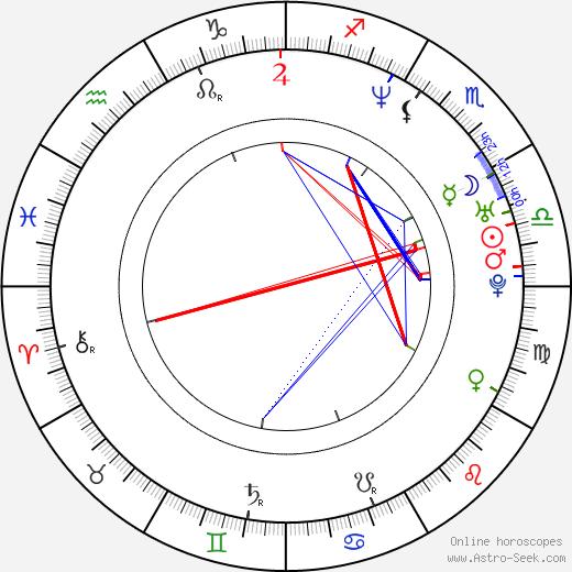 Триша Весси Tricia Vessey день рождения гороскоп, Tricia Vessey Натальная карта онлайн
