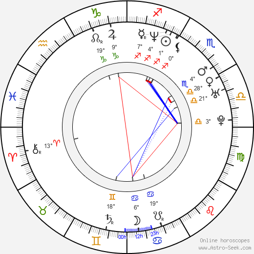 Antonio Orozco birth chart, biography, wikipedia 2019, 2020