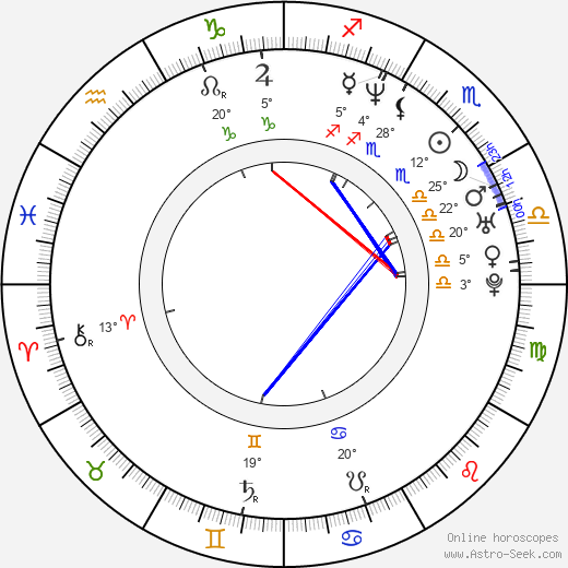Barry L. Levy birth chart, biography, wikipedia 2018, 2019