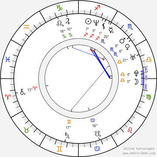 Brian Baumgartner birth chart, biography, wikipedia 2019, 2020