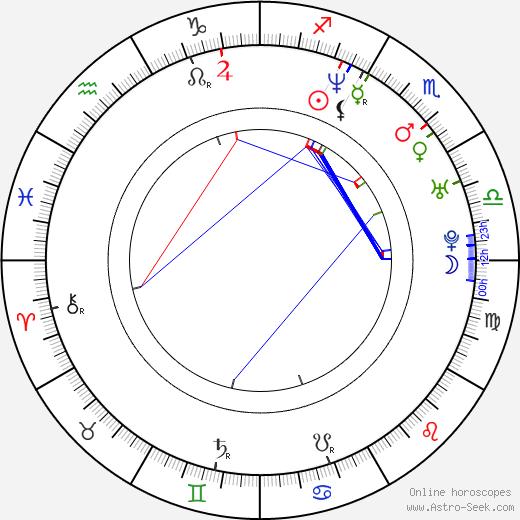 Brian Baumgartner astro natal birth chart, Brian Baumgartner horoscope, astrology