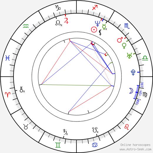 Bronagh Gallagher astro natal birth chart, Bronagh Gallagher horoscope, astrology