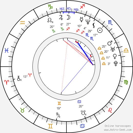 Chad Ortis birth chart, biography, wikipedia 2019, 2020
