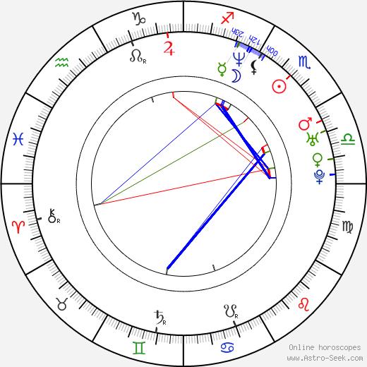 Christopher Daniel Barnes birth chart, Christopher Daniel Barnes astro natal horoscope, astrology