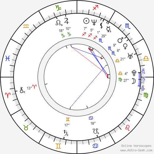 Diego Ramos birth chart, biography, wikipedia 2019, 2020
