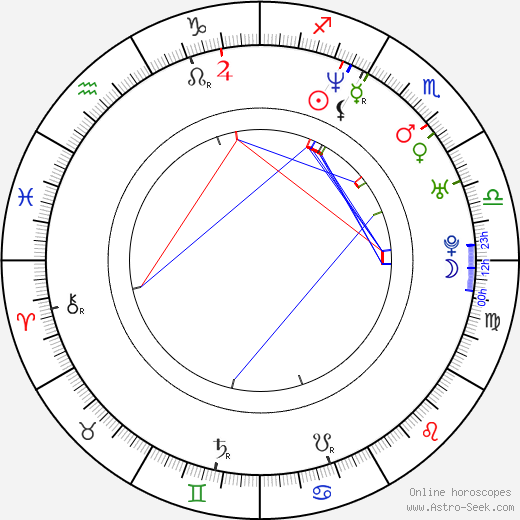 Diego Ramos astro natal birth chart, Diego Ramos horoscope, astrology