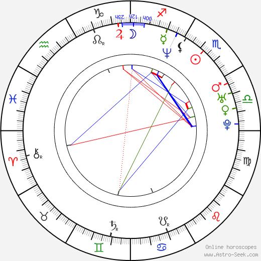 Эрик Дэйн Eric Dane день рождения гороскоп, Eric Dane Натальная карта онлайн