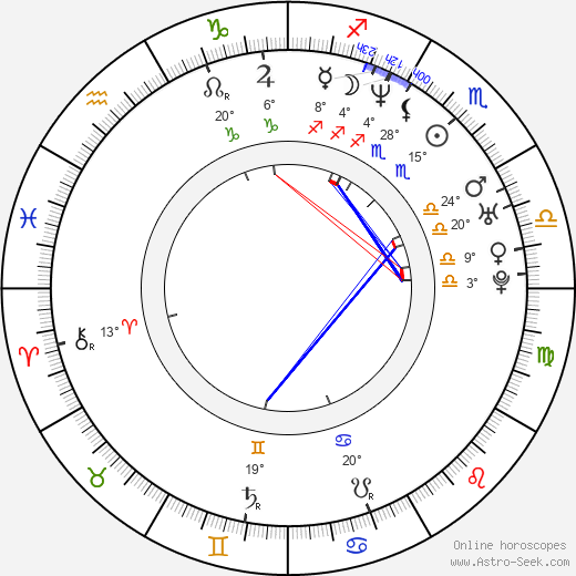 Jason London birth chart, biography, wikipedia 2017, 2018