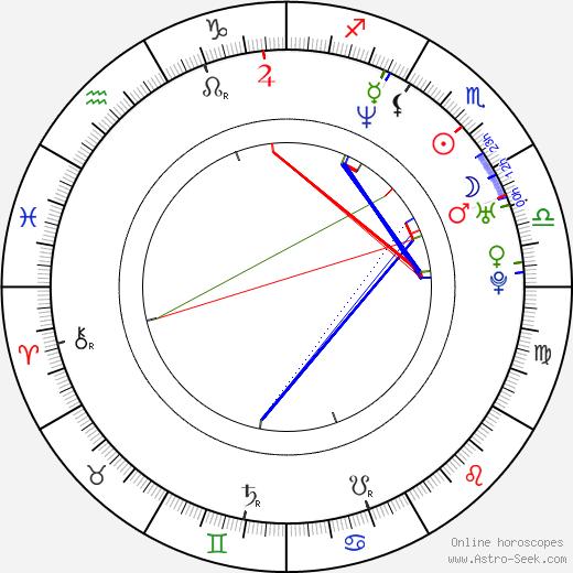 Jason Shaw день рождения гороскоп, Jason Shaw Натальная карта онлайн