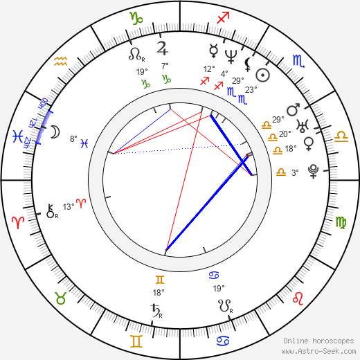 Jonny Lee Miller birth chart, biography, wikipedia 2016, 2017