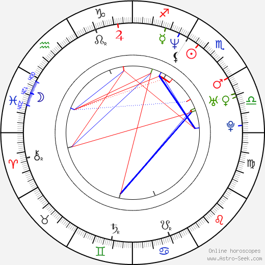 Jonny Lee Miller horoscope, astrology, Jonny Lee Miller astro natal birth chart