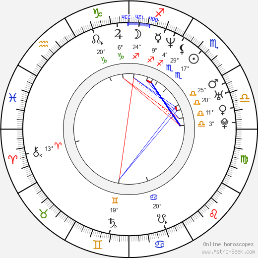 Jose Quiroz birth chart, biography, wikipedia 2019, 2020