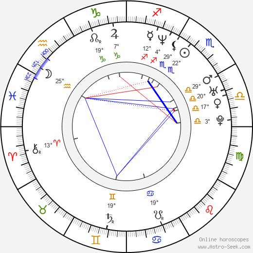 Josh Duhamel birth chart, biography, wikipedia 2020, 2021