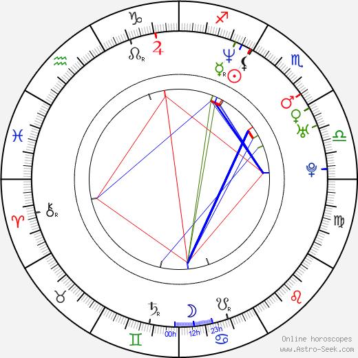Karoliina Blackburn tema natale, oroscopo, Karoliina Blackburn oroscopi gratuiti, astrologia