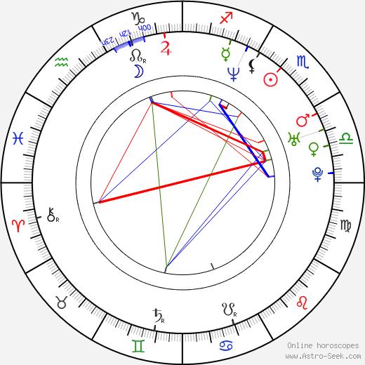 Kimmi Kappenberg день рождения гороскоп, Kimmi Kappenberg Натальная карта онлайн