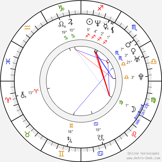 Lukáš Bech birth chart, biography, wikipedia 2017, 2018