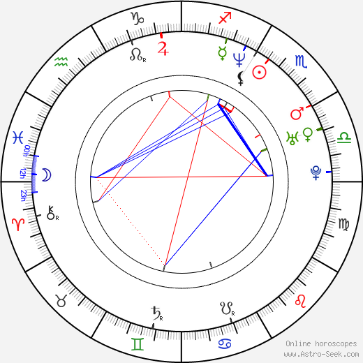 Michael Irby birth chart, Michael Irby astro natal horoscope, astrology