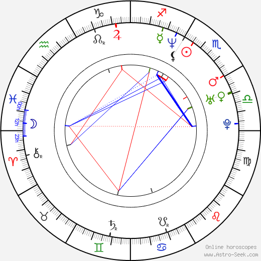 Missi Pyle astro natal birth chart, Missi Pyle horoscope, astrology