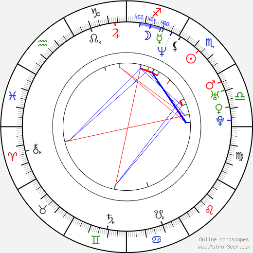 Nicole Berger birth chart, Nicole Berger astro natal horoscope, astrology