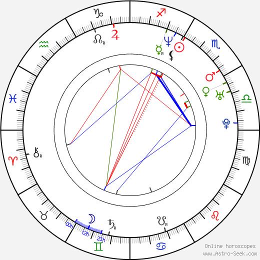 Rain Phoenix день рождения гороскоп, Rain Phoenix Натальная карта онлайн
