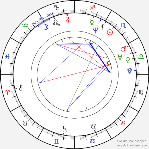 Reynaldo Gianecchini astro natal birth chart, Reynaldo Gianecchini horoscope, astrology