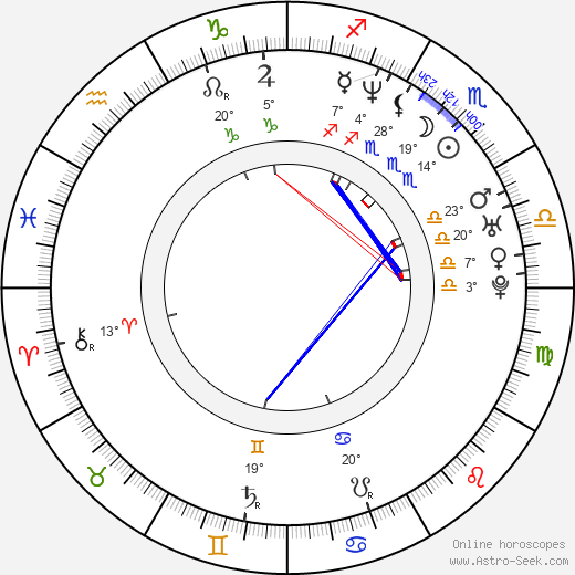 Thandie Newton birth chart, biography, wikipedia 2019, 2020