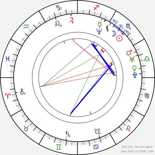 Thandie Newton astro natal birth chart, Thandie Newton horoscope, astrology