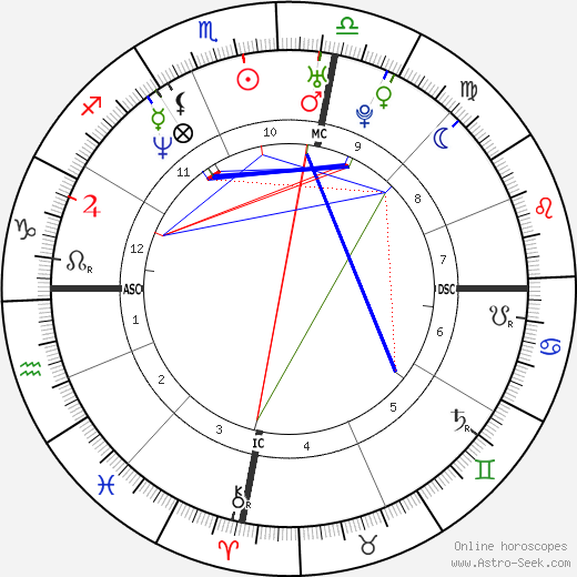 Toni Collette astro natal birth chart, Toni Collette horoscope, astrology