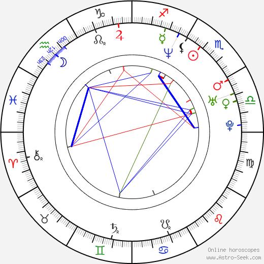 Valentina Bassi birth chart, Valentina Bassi astro natal horoscope, astrology